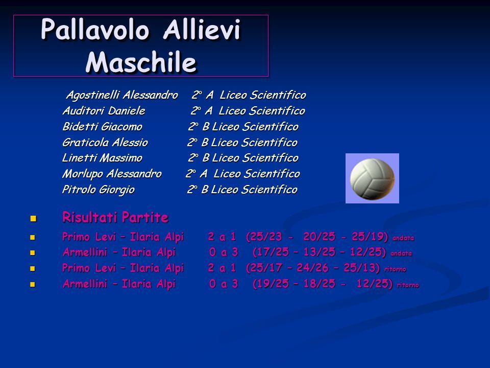 CALCIO A 5 Squadra Allievi Squadra Allievi Bayslach Lorenzo Bayslach Lorenzo Carboni Stefano Carboni Stefano De Angelis Tiziano De Angelis Tiziano De