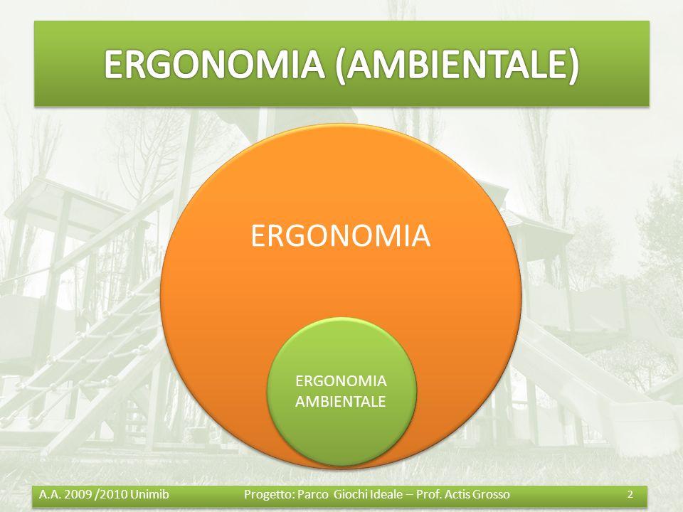 ERGONOMIA AMBIENTALE ERGONOMIA AMBIENTALE 2
