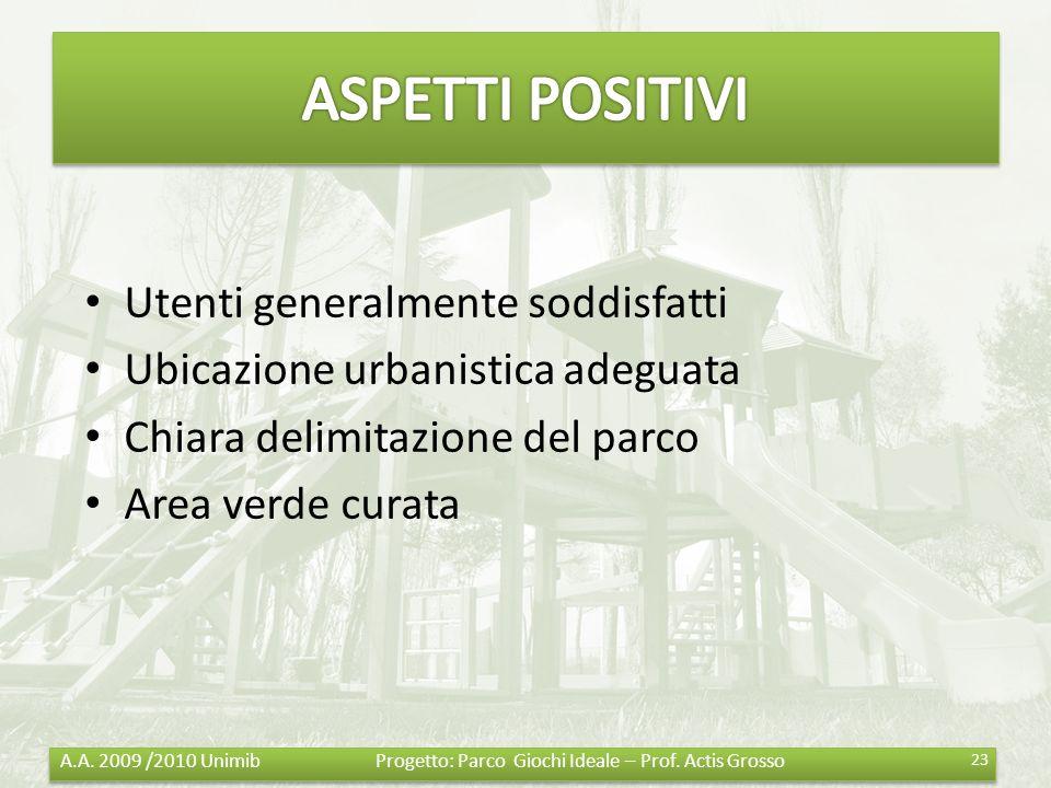 Utenti generalmente soddisfatti Ubicazione urbanistica adeguata Chiara delimitazione del parco Area verde curata 23