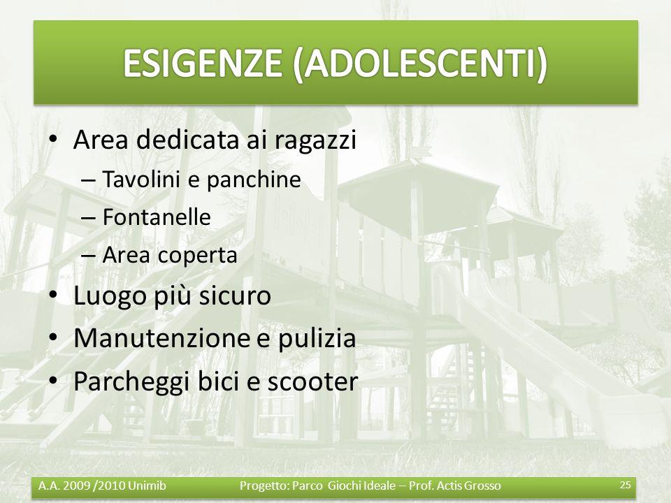 Area dedicata ai ragazzi – Tavolini e panchine – Fontanelle – Area coperta Luogo più sicuro Manutenzione e pulizia Parcheggi bici e scooter 25