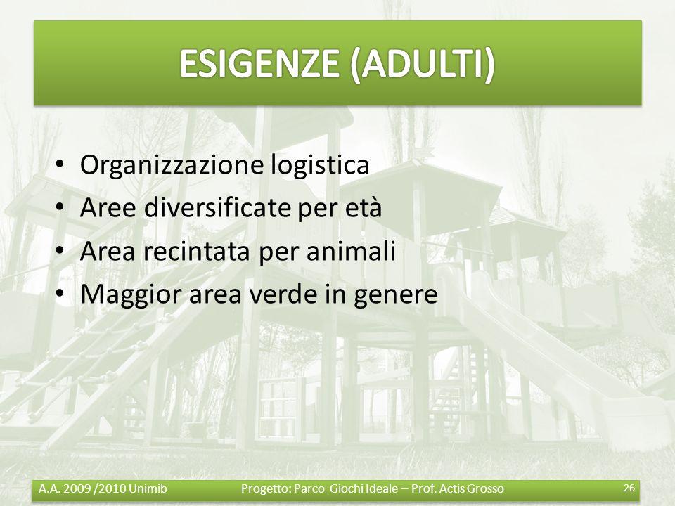 Organizzazione logistica Aree diversificate per età Area recintata per animali Maggior area verde in genere 26