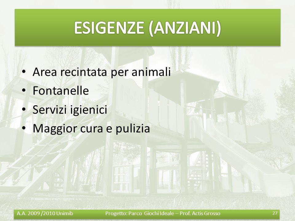Area recintata per animali Fontanelle Servizi igienici Maggior cura e pulizia 27