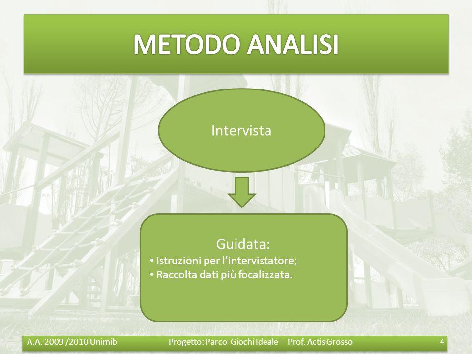 Intervista Guidata: Istruzioni per lintervistatore; Raccolta dati più focalizzata. 4