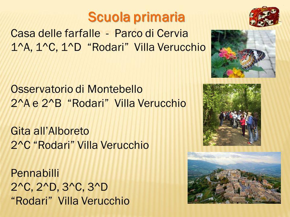 Casa delle farfalle - Parco di Cervia 1^A, 1^C, 1^D Rodari Villa Verucchio Osservatorio di Montebello 2^A e 2^B Rodari Villa Verucchio Gita allAlboret