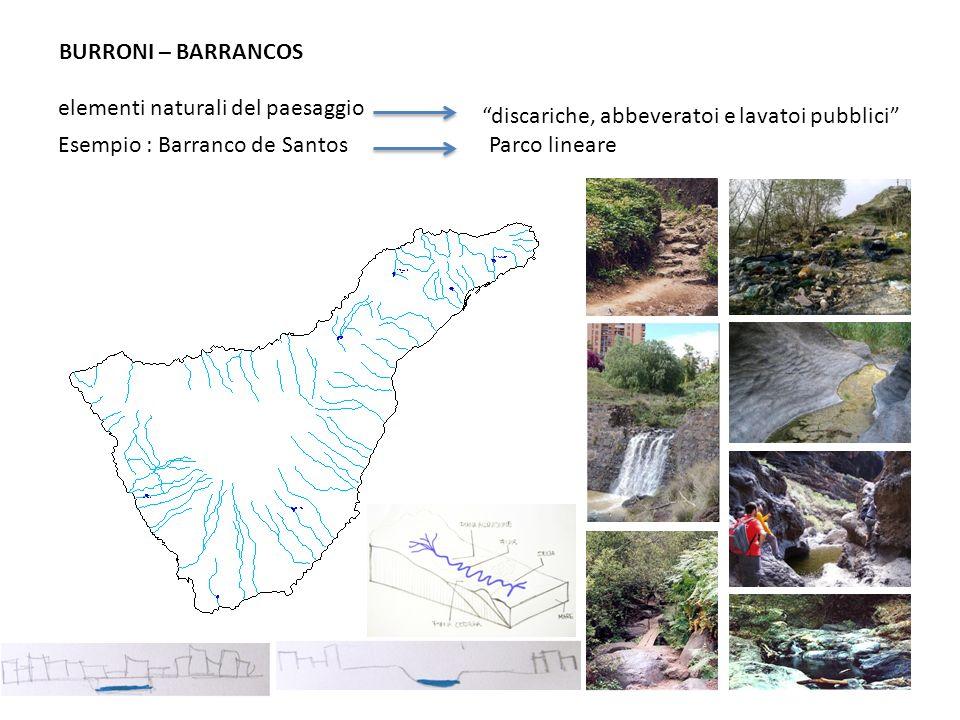 BURRONI – BARRANCOS Esempio : Barranco de Santos elementi naturali del paesaggio discariche, abbeveratoi e lavatoi pubblici Parco lineare