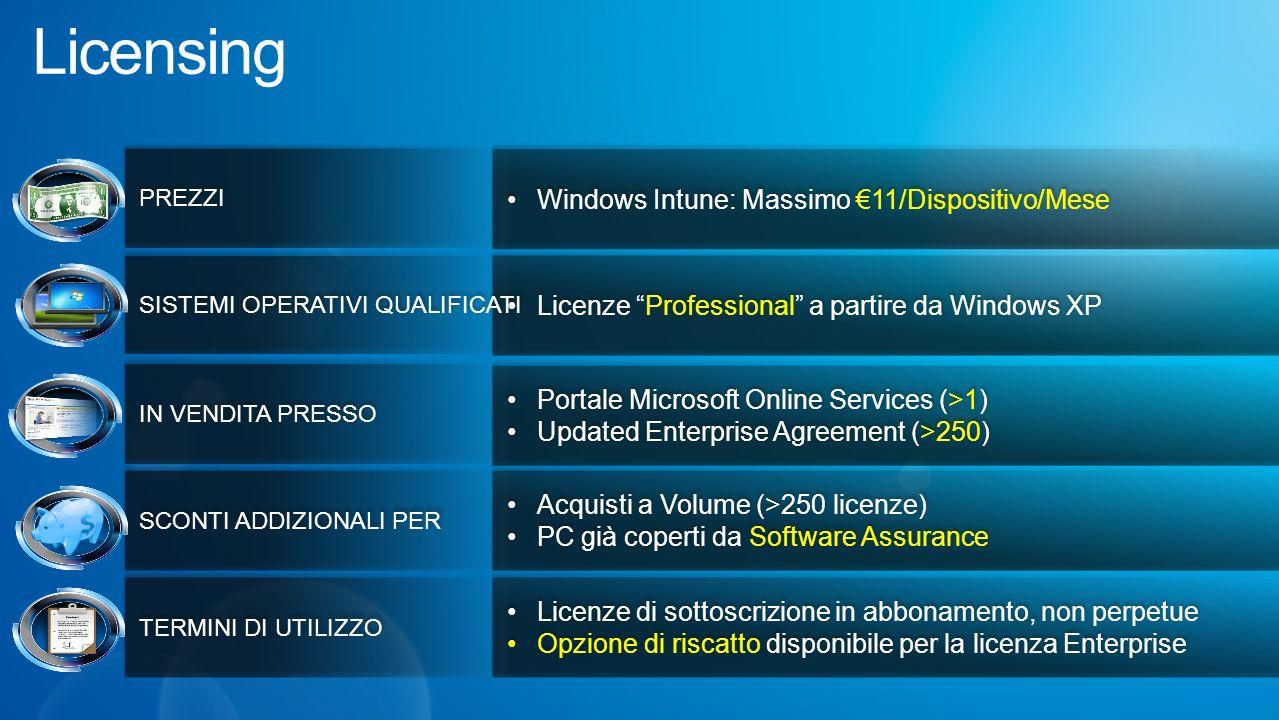 Windows Intune: Massimo 11/Dispositivo/Mese Licenze Professional a partire da Windows XP Portale Microsoft Online Services (>1) Updated Enterprise Agreement (>250) Portale Microsoft Online Services (>1) Updated Enterprise Agreement (>250) Acquisti a Volume (>250 licenze) PC già coperti da Software Assurance Acquisti a Volume (>250 licenze) PC già coperti da Software Assurance Licenze di sottoscrizione in abbonamento, non perpetue Opzione di riscatto disponibile per la licenza Enterprise Licenze di sottoscrizione in abbonamento, non perpetue Opzione di riscatto disponibile per la licenza Enterprise TERMINI DI UTILIZZO SCONTI ADDIZIONALI PER IN VENDITA PRESSO SISTEMI OPERATIVI QUALIFICATI PREZZI