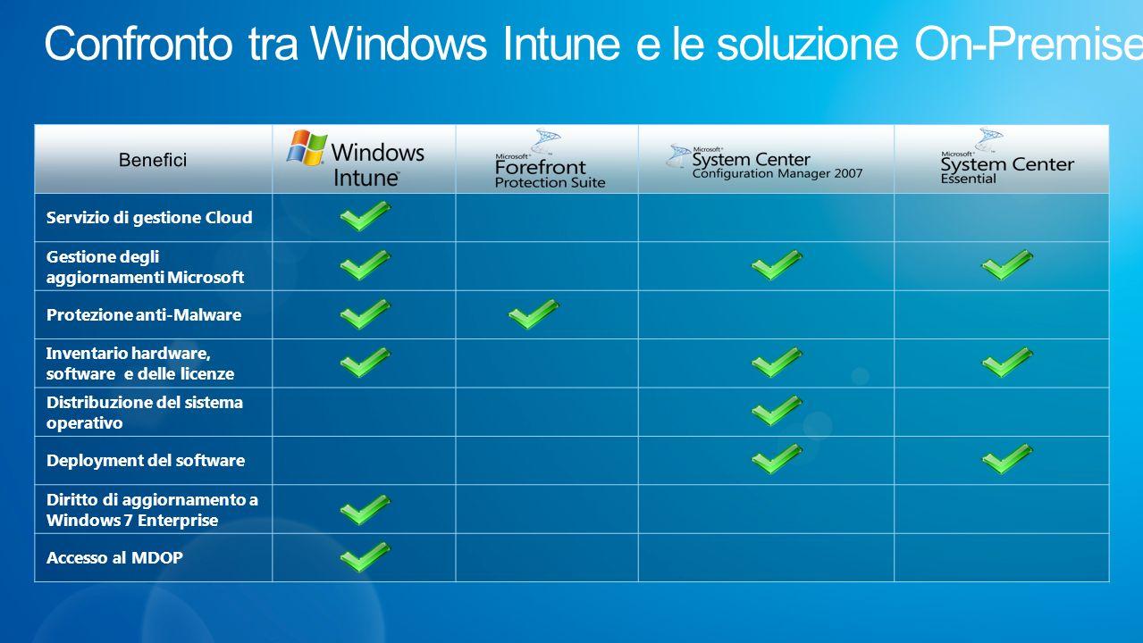 Servizio di gestione Cloud Gestione degli aggiornamenti Microsoft Protezione anti-Malware Inventario hardware, software e delle licenze Distribuzione del sistema operativo Deployment del software Diritto di aggiornamento a Windows 7 Enterprise Accesso al MDOP