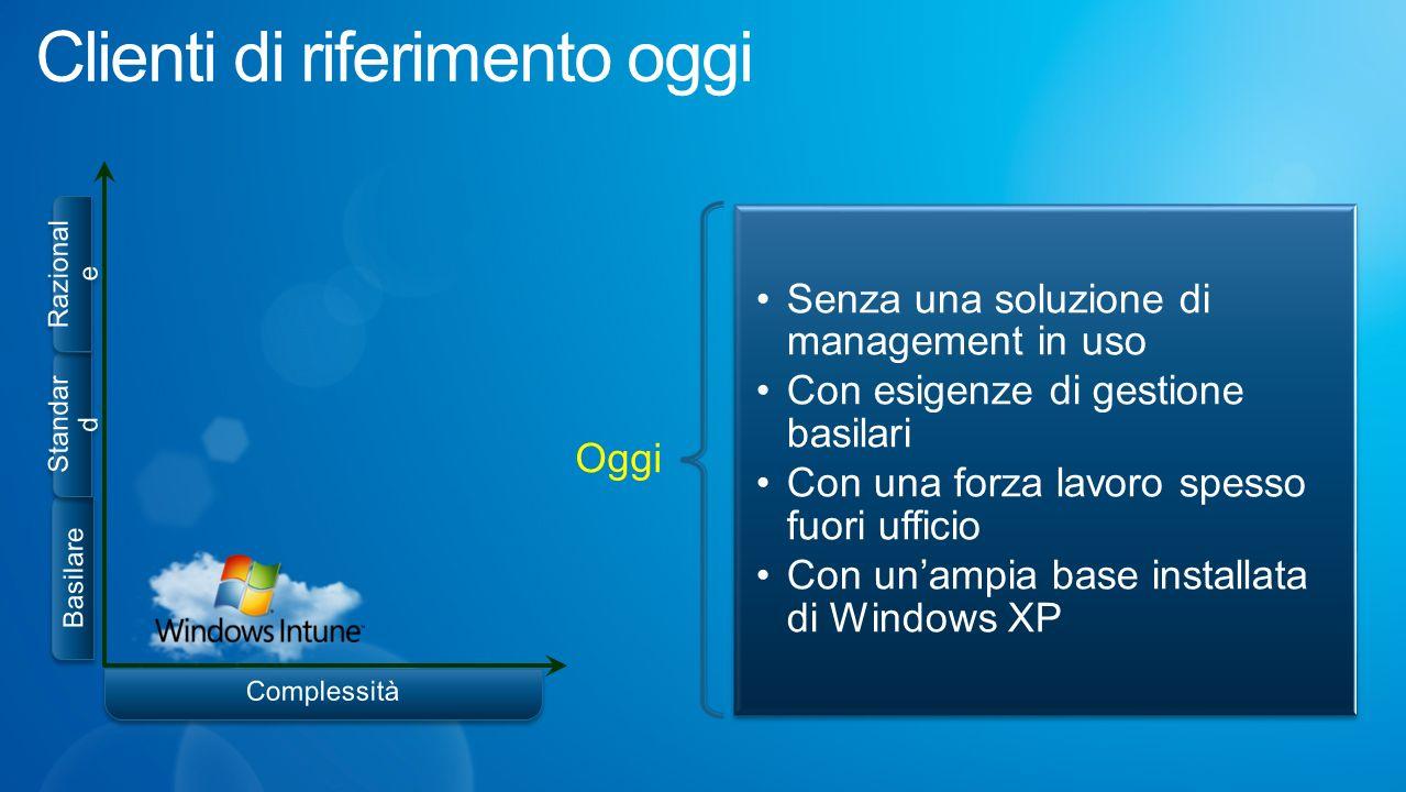 Oggi Senza una soluzione di management in uso Con esigenze di gestione basilari Con una forza lavoro spesso fuori ufficio Con unampia base installata di Windows XP