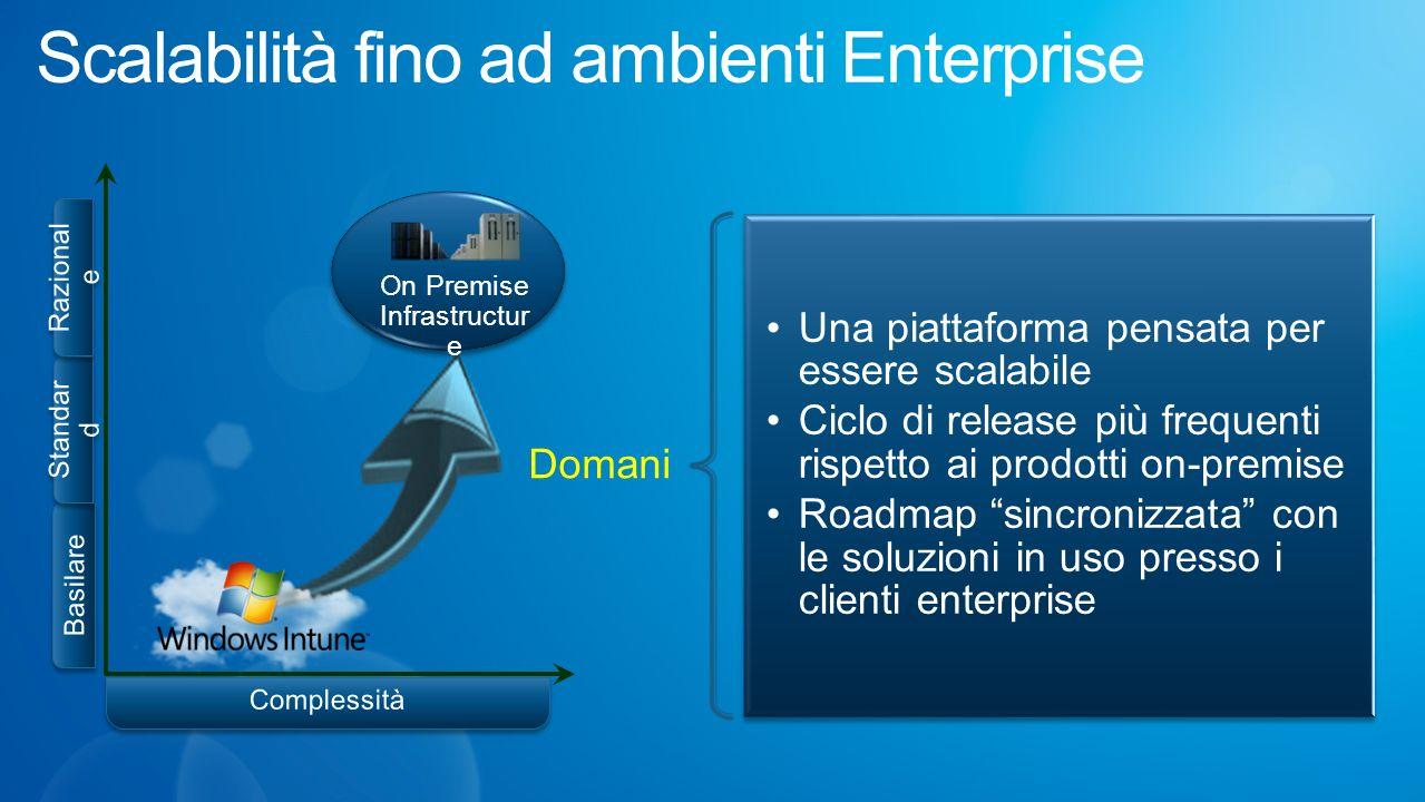 Domani Una piattaforma pensata per essere scalabile Ciclo di release più frequenti rispetto ai prodotti on-premise Roadmap sincronizzata con le soluzioni in uso presso i clienti enterprise On Premise Infrastructur e