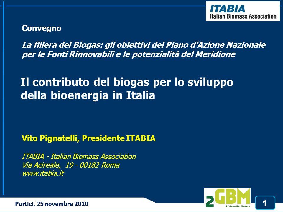 1 Tortona, 3 marzo 2010 Il contributo del biogas per lo sviluppo della bioenergia in Italia Vito Pignatelli, Presidente ITABIA ITABIA - Italian Biomas