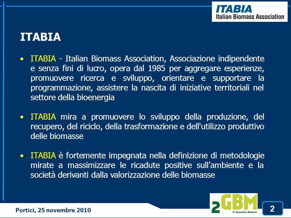 2 Tortona, 3 marzo 2010 ITABIA ITABIA - Italian Biomass Association, Associazione indipendente e senza fini di lucro, opera dal 1985 per aggregare esperienze, promuovere ricerca e sviluppo, orientare e supportare la programmazione, assistere la nascita di iniziative territoriali nel settore della bioenergia ITABIA mira a promuovere lo sviluppo della produzione, del recupero, del riciclo, della trasformazione e dell utilizzo produttivo delle biomasse ITABIA è fortemente impegnata nella definizione di metodologie mirate a massimizzare le ricadute positive sullambiente e la società derivanti dalla valorizzazione delle biomasse Portici, 25 novembre 2010