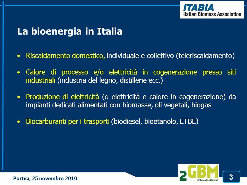 3 Tortona, 3 marzo 2010 La bioenergia in Italia Riscaldamento domestico, individuale e collettivo (teleriscaldamento) Calore di processo e/o elettricità in cogenerazione presso siti industriali (industria del legno, distillerie ecc.) Produzione di elettricità (o elettricità e calore in cogenerazione) da impianti dedicati alimentati con biomasse, oli vegetali, biogas Biocarburanti per i trasporti (biodiesel, bioetanolo, ETBE) Portici, 25 novembre 2010