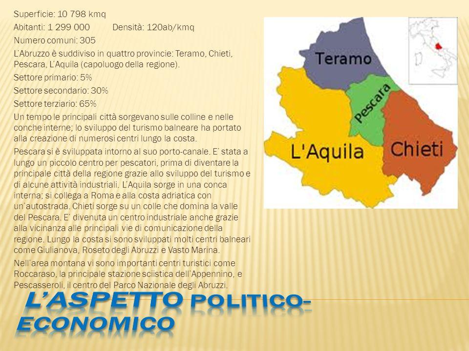 Superficie: 10 798 kmq Abitanti: 1 299 000 Densità: 120ab/kmq Numero comuni: 305 LAbruzzo è suddiviso in quattro provincie: Teramo, Chieti, Pescara, LAquila (capoluogo della regione).