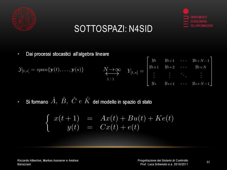 SOTTOSPAZI: N4SID Dai processi stocastici allalgebra lineare Si formano del modello in spazio di stato 11 Progettazione dei Sistemi di Controllo Prof.