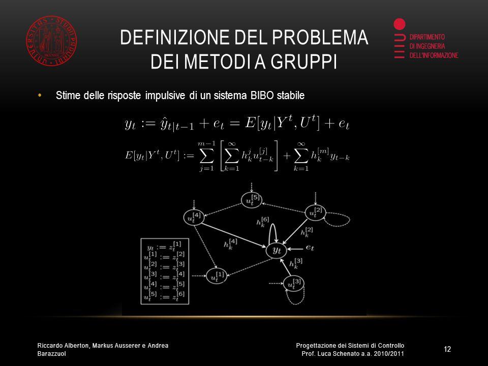 DEFINIZIONE DEL PROBLEMA DEI METODI A GRUPPI Stime delle risposte impulsive di un sistema BIBO stabile 12 Progettazione dei Sistemi di Controllo Prof.
