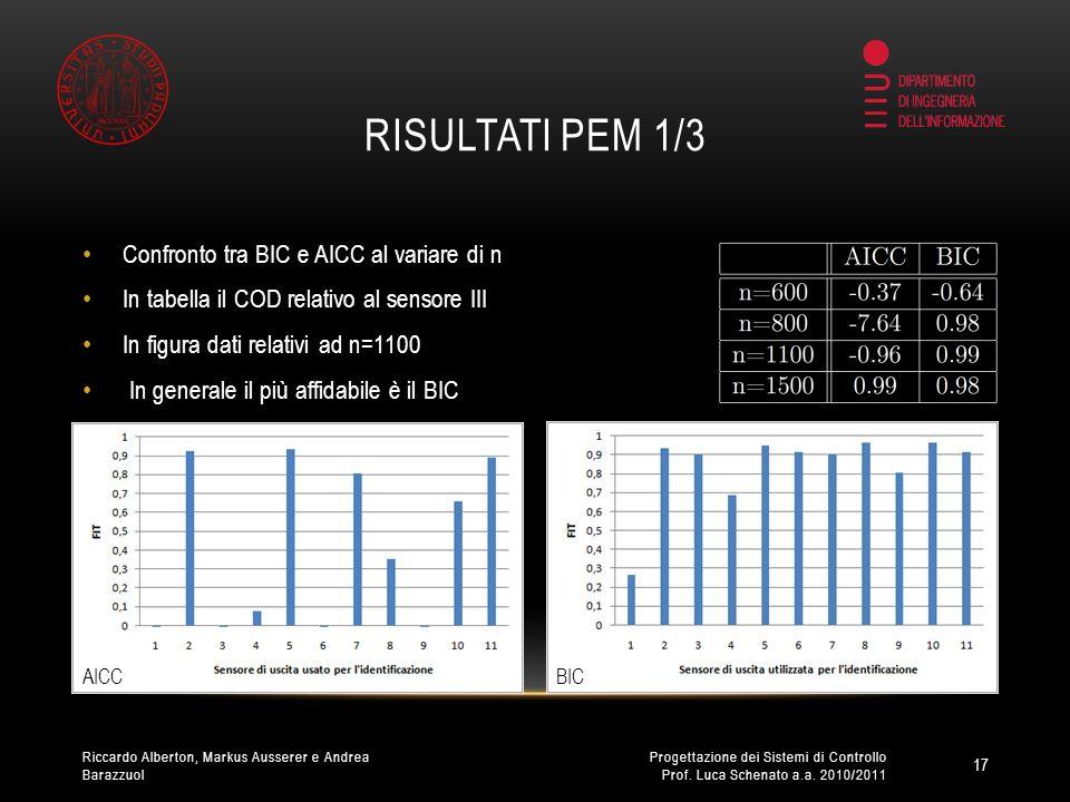 RISULTATI PEM 1/3 Confronto tra BIC e AICC al variare di n In tabella il COD relativo al sensore III In figura dati relativi ad n=1100 In generale il più affidabile è il BIC 17 Progettazione dei Sistemi di Controllo Prof.