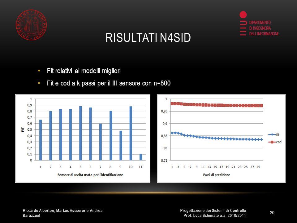 RISULTATI N4SID Fit relativi ai modelli migliori Fit e cod a k passi per il III sensore con n=800 20 Progettazione dei Sistemi di Controllo Prof.
