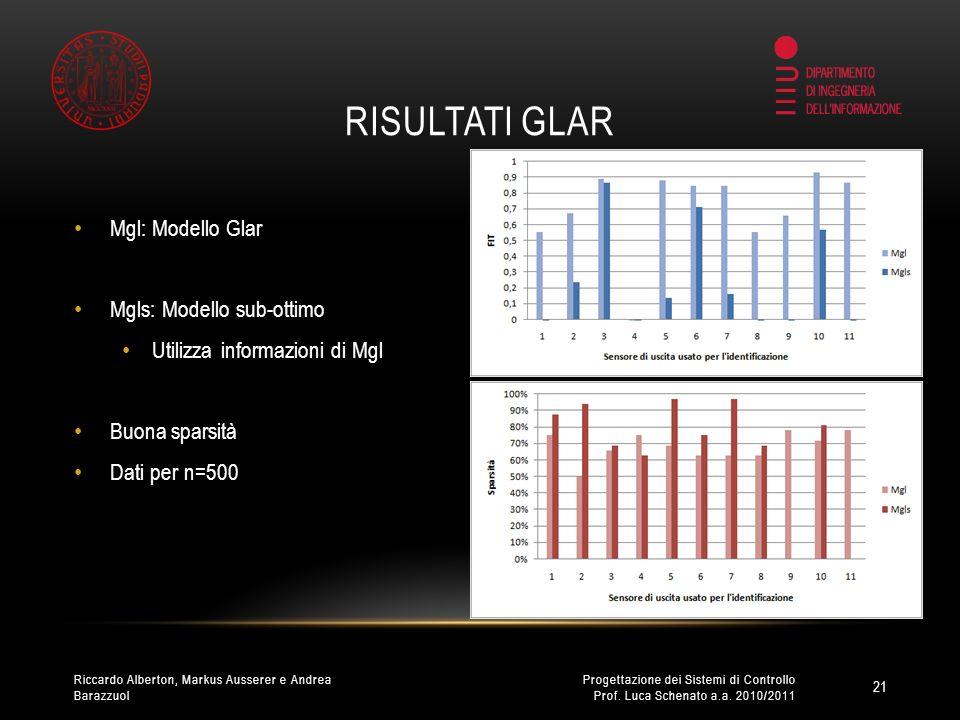 RISULTATI GLAR Mgl: Modello Glar Mgls: Modello sub-ottimo Utilizza informazioni di Mgl Buona sparsità Dati per n=500 21 Progettazione dei Sistemi di Controllo Prof.