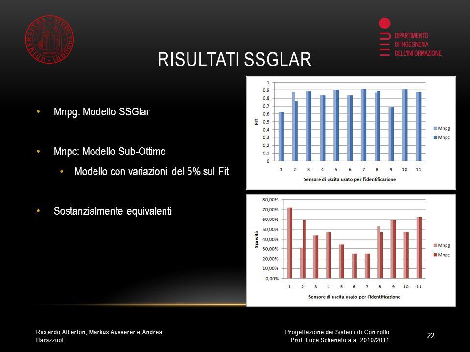RISULTATI SSGLAR Mnpg: Modello SSGlar Mnpc: Modello Sub-Ottimo Modello con variazioni del 5% sul Fit Sostanzialmente equivalenti 22 Progettazione dei Sistemi di Controllo Prof.