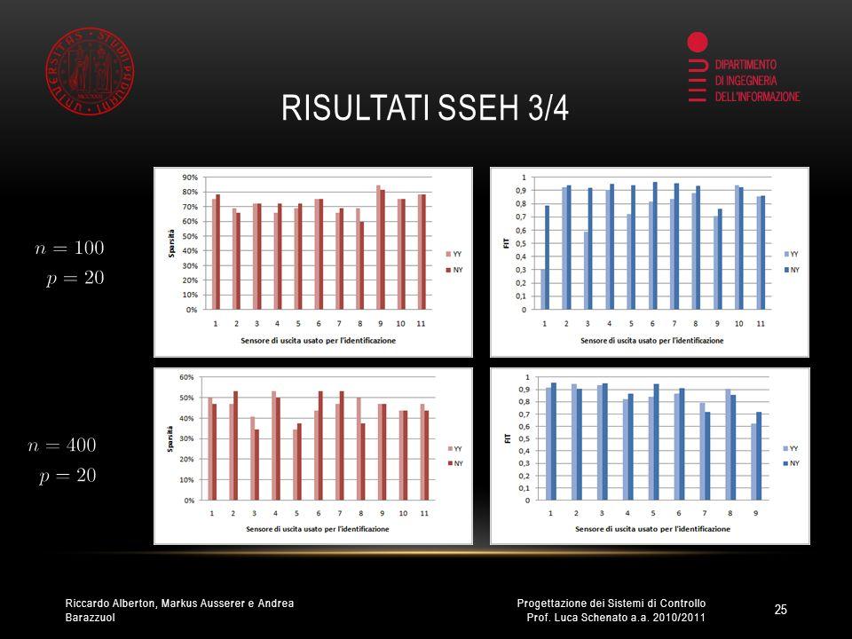 RISULTATI SSEH 4/4 In figura il risultato ottenuto per n=400 sul III sensore Con p=40 dinamiche di circa 6 ore I cambiamenti del Fit al variare di p ci sono ma non sono uniformi per ogni sensore 26 Progettazione dei Sistemi di Controllo Prof.