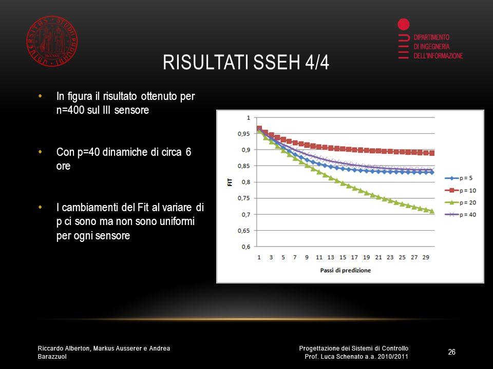 CONFRONTI 1/4 FIT per i modelli migliori identificati con i diversi metodi 27 Progettazione dei Sistemi di Controllo Prof.