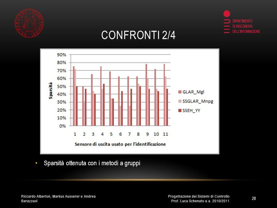 CONFRONTI 3/4 Confronto fra SSEH, SSGLAR e PEM 29 Progettazione dei Sistemi di Controllo Prof.