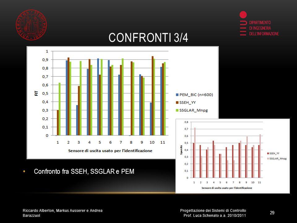 CONFRONTI 4/4 Confronto fra GLAR e SSGLAR 30 Progettazione dei Sistemi di Controllo Prof.