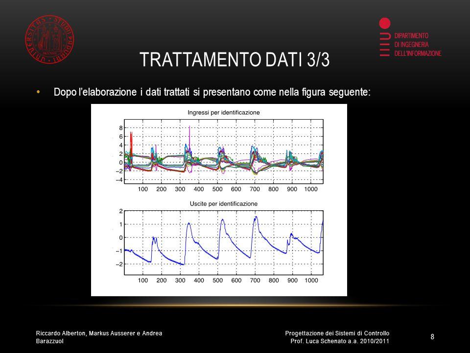 TRATTAMENTO DATI 3/3 Dopo lelaborazione i dati trattati si presentano come nella figura seguente: 8 Progettazione dei Sistemi di Controllo Prof.