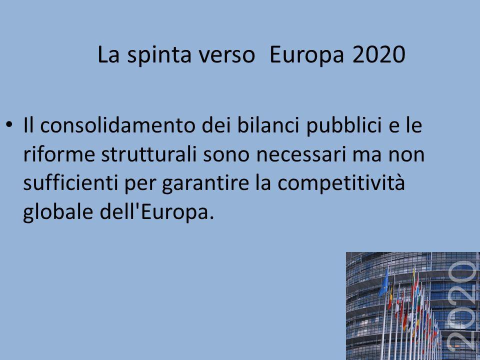 La spinta verso Europa 2020 Richiede una consapevolezza di obiettivi diffusa nei cittadini e nelle imprese al fine di sviluppare progetti e comportamenti virtuosi, diffondendo e sviluppando competenze in ogni ambito e settore professionale.