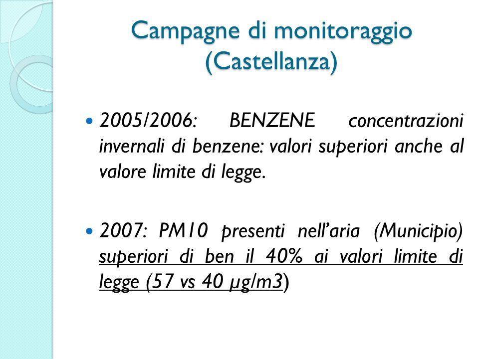 Campagne di monitoraggio (Castellanza) 2005/2006: BENZENE concentrazioni invernali di benzene: valori superiori anche al valore limite di legge.