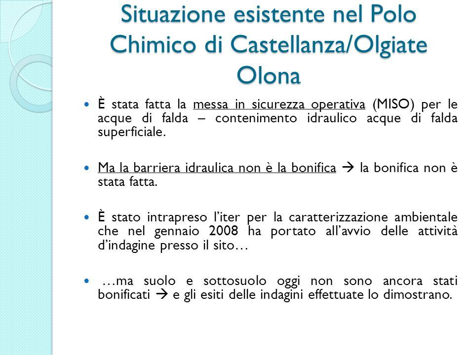 Situazione esistente nel Polo Chimico di Castellanza/Olgiate Olona È stata fatta la messa in sicurezza operativa (MISO) per le acque di falda – contenimento idraulico acque di falda superficiale.