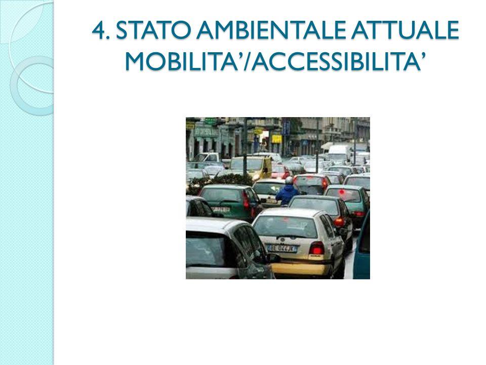 4. STATO AMBIENTALE ATTUALE MOBILITA/ACCESSIBILITA