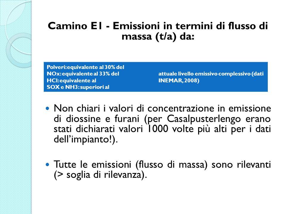 Camino E1 - Emissioni in termini di flusso di massa (t/a) da: Non chiari i valori di concentrazione in emissione di diossine e furani (per Casalpusterlengo erano stati dichiarati valori 1000 volte più alti per i dati dellimpianto!).