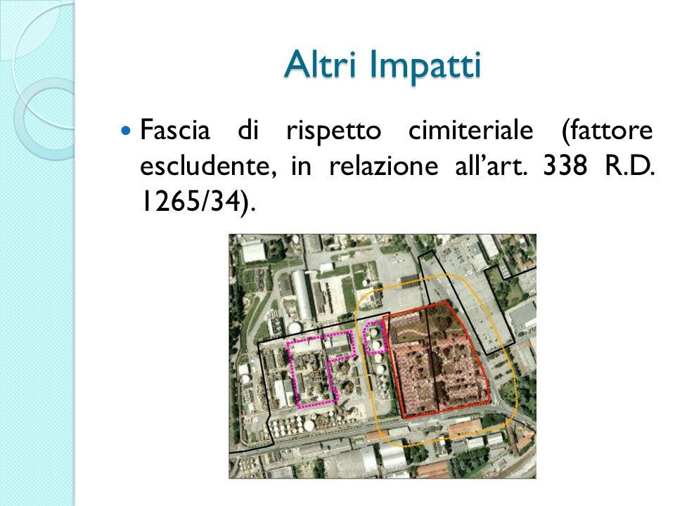 Altri Impatti Fascia di rispetto cimiteriale (fattore escludente, in relazione allart.