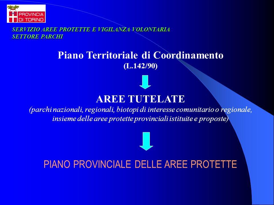 Piano Territoriale di Coordinamento (L.142/90) AREE TUTELATE (parchi nazionali, regionali, biotopi di interesse comunitario o regionale, insieme delle