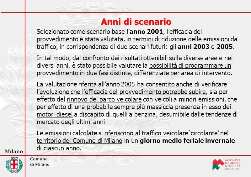 Contributo alle emissioni da traffico per categoria veicolare - Anno 2003 (scenario 2.1) Scenario di riferimento Emissioni altri inquinanti - Anno 2003 (sc.