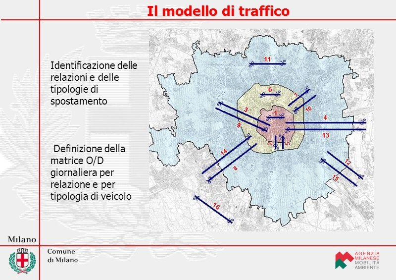 Il modello di traffico Assegnazione al grafo di rete