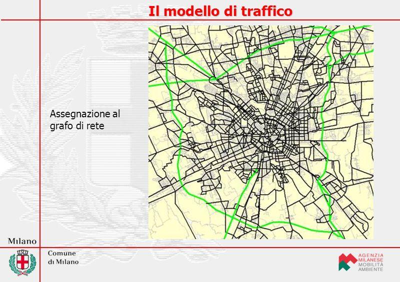 Il modello di traffico Percorrenze unitarie per relazione, per macroarea geografica e per tipologia di veicolo [km]