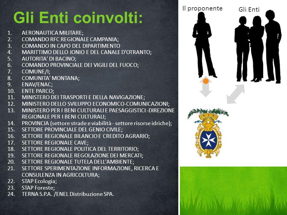1.AERONAUTICA MILITARE; 2.COMANDO RFC REGIONALE CAMPANIA; 3.COMANDO IN CAPO DEL DIPARTIMENTO 4.MARITTIMO DELLO JONIO E DEL CANALE D OTRANTO; 5.AUTORITA DI BACINO; 6.COMANDO PROVINCIALE DEI VIGILI DEL FUOCO; 7.COMUNE/I; 8.COMUNITA MONTANA; 9.ENAV/ENAC; 10.ENTE PARCO; 11.MINISTERO DEI TRASPORTI E DELLA NAVIGAZIONE; 12.MINISTERO DELLO SVILUPPO ECONOMICO-COMUNICAZIONI; 13.MINISTERO PER I BENI CULTURALI E PAESAGGISTICI -DIREZIONE REGIONALE PER I BENI CULTURALI; 14.PROVINCIA (settore strade e viabilità - settore risorse idriche); 15.SETTORE PROVINCIALE DEL GENIO CIVILE; 16.SETTORE REGIONALE BILANCIO E CREDITO AGRARIO; 17.SETTORE REGIONALE CAVE; 18.SETTORE REGIONALE POLITICA DEL TERRITORIO; 19.SETTORE REGIONALE REGOLAZIONE DEI MERCATI; 20.SETTORE REGIONALE TUTELA DELL AMBIENTE; 21.SETTORE SPERIMENTAZIONE INFORMAZIONE, RICERCA E CONSULENZA IN AGRICOLTURA; 22.STAP Ecologia; 23.STAP Foreste; 24.TERNA S.P.A.
