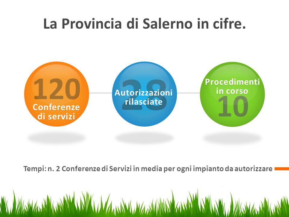 La Provincia di Salerno in cifre.Tempi: n.