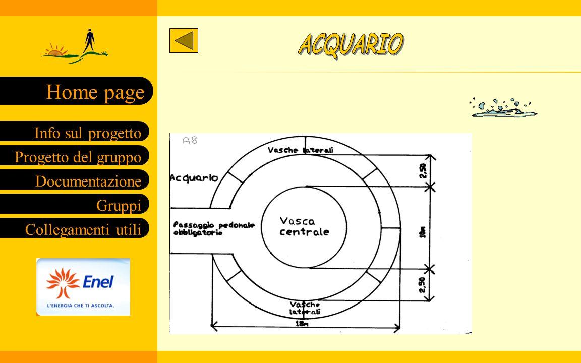 Progetto del gruppo Documentazione Gruppi Collegamenti utili Info sul progetto Home page