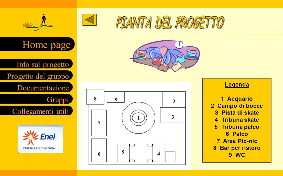 Progetto del gruppo Documentazione Gruppi Collegamenti utili Info sul progetto Home page PIANTA DEL PROGETTO PISTA DI SKATE ACQUARIO