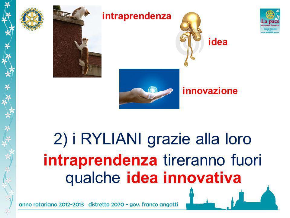 2) i RYLIANI grazie alla loro intraprendenza tireranno fuori qualche idea innovativa intraprendenza idea innovazione