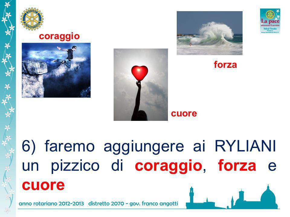 6) faremo aggiungere ai RYLIANI un pizzico di coraggio, forza e cuore forza cuore coraggio