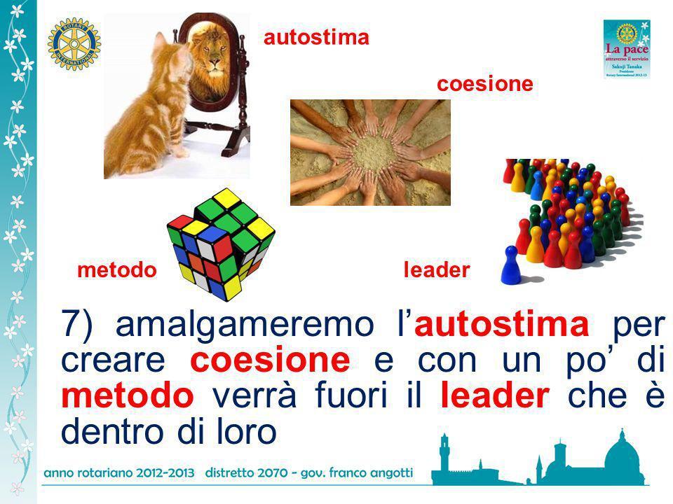 7) amalgameremo lautostima per creare coesione e con un po di metodo verrà fuori il leader che è dentro di loro autostima metodoleader coesione