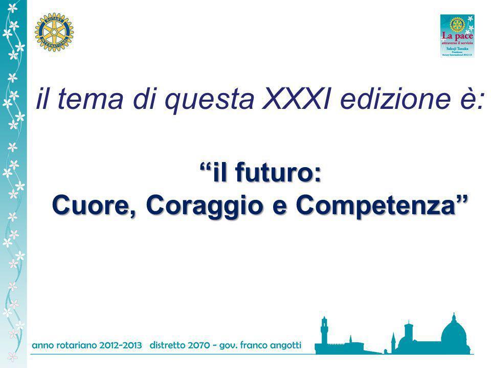 il futuro: Cuore, Coraggio e Competenza il tema di questa XXXI edizione è: il futuro: Cuore, Coraggio e Competenza