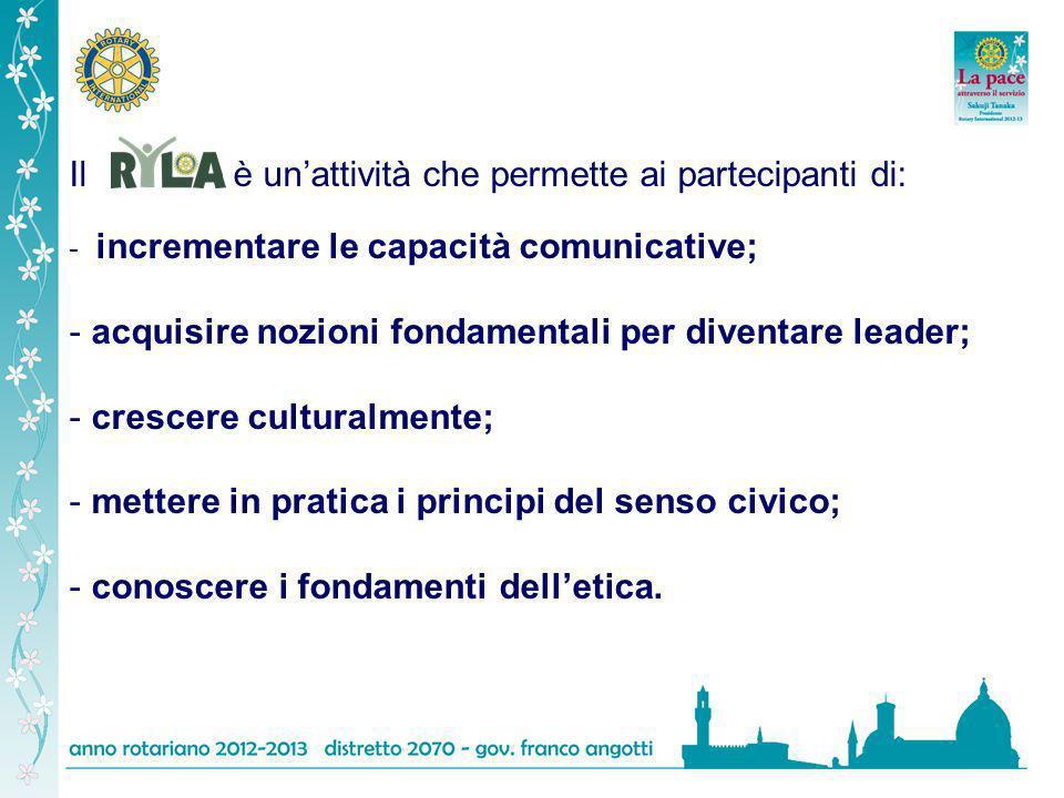 Il è unattività che permette ai partecipanti di: - incrementare le capacità comunicative; - acquisire nozioni fondamentali per diventare leader; - cre