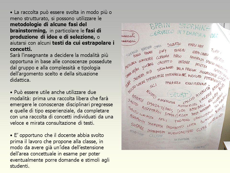 La raccolta può essere svolta in modo più o meno strutturato, si possono utilizzare le metodologie di alcune fasi del brainstorming, in particolare le fasi di produzione di idee e di selezione, o aiutarsi con alcuni testi da cui estrapolare i concetti.