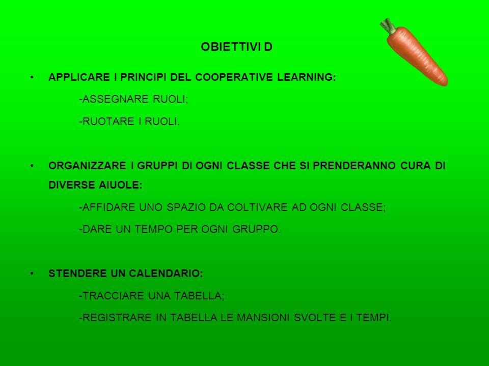 APPLICARE I PRINCIPI DEL COOPERATIVE LEARNING: -ASSEGNARE RUOLI; -RUOTARE I RUOLI. ORGANIZZARE I GRUPPI DI OGNI CLASSE CHE SI PRENDERANNO CURA DI DIVE