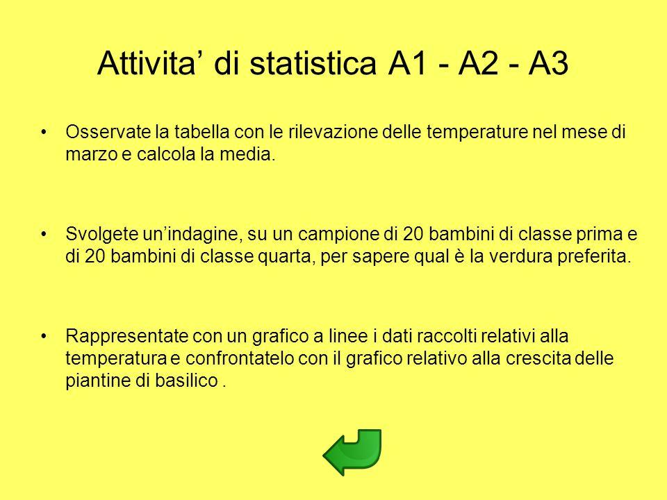 Attivita di statistica A1 - A2 - A3 Osservate la tabella con le rilevazione delle temperature nel mese di marzo e calcola la media. Svolgete unindagin